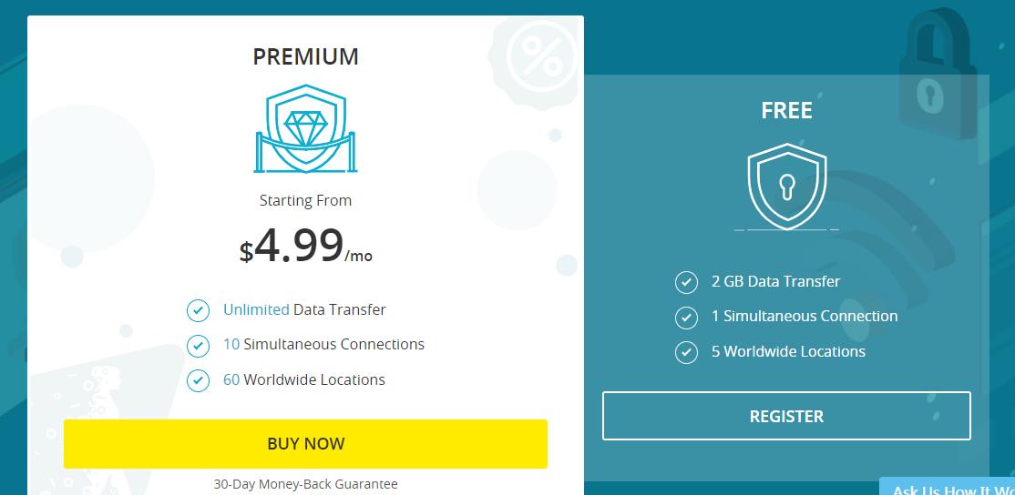 免费套餐VPN