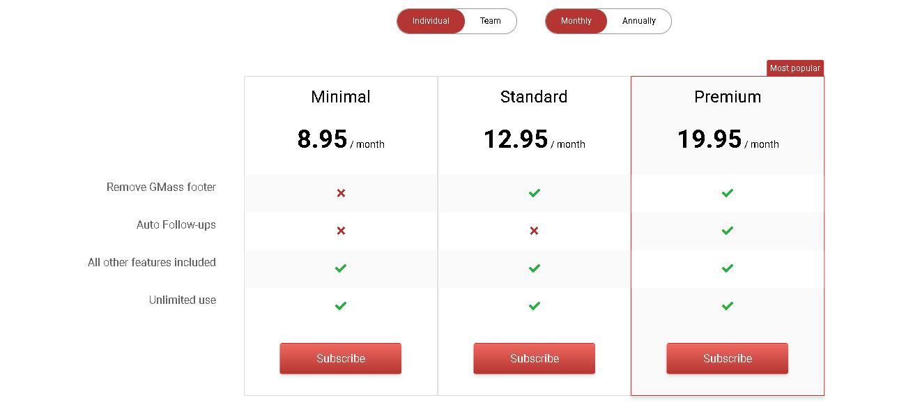 亲测谷歌插件Gmass付费版本价格