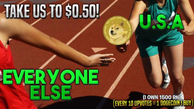 你买狗币了吗?错过了比特币还要错过狗币吗?