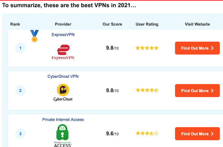 Expressvpn被收购,现在和CyberGhost, Private Internet Access, Zenmate是同一家幕后老板了